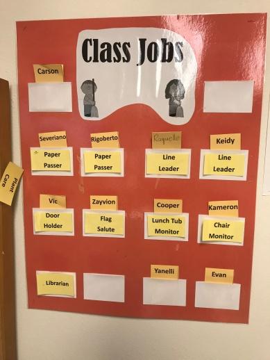 Job Chart 2nd grade